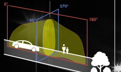 İyi bir sokak aydınlatması seçmenin temel ilkeleri