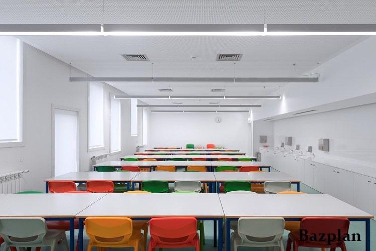 Okullarda Doğru Aydınlatma Kullanmanın Önemi